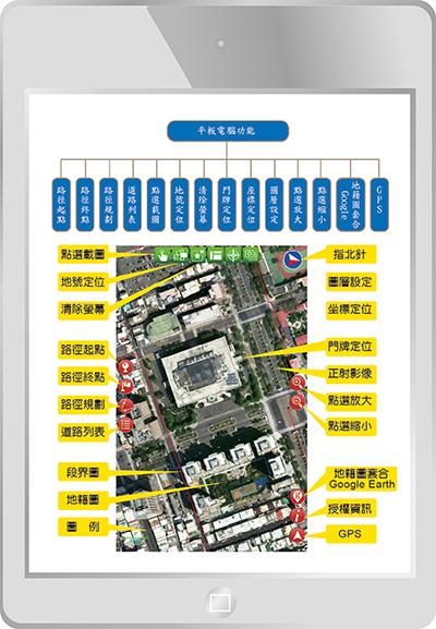 平板電腦外業系統功能架構圖及外業系統畫面