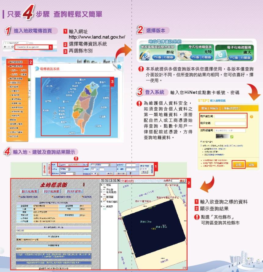 地政電傳資訊系統